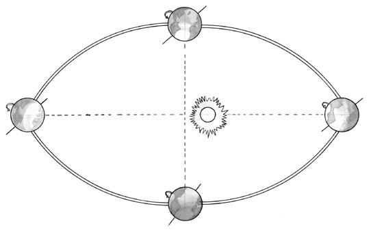 Ficha 24 La Tierra Y Otros Astros Se Mueven